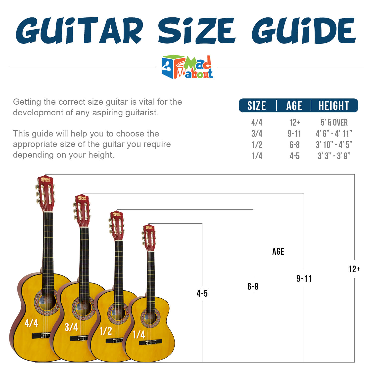 5ce982be527 Childrens Classical Spanish Guitar Kids Pack 3/4 Size - Mad About